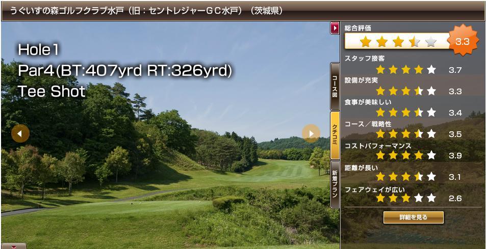 ゴルフ クラブ 水戸 森 うぐいす の